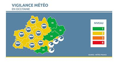 Météo : Vigilance jaune vent violent et vague submersion sur l'Occitanie