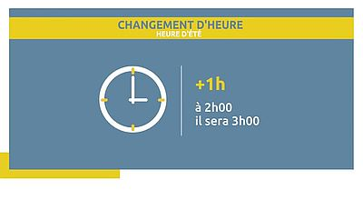 Attention au changement d'heure !